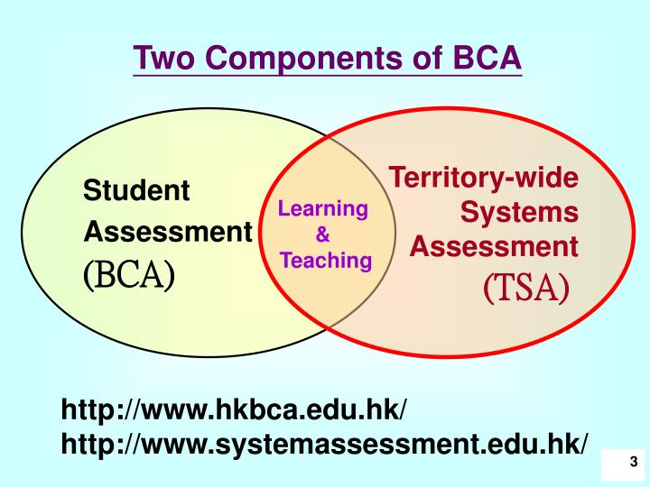 Two Components of BCA
