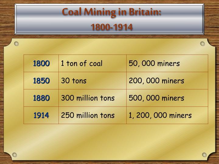 Coal Mining in Britain: