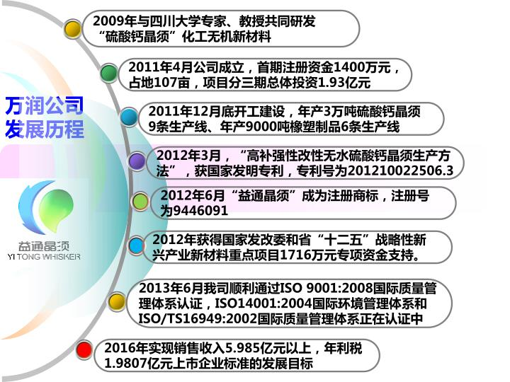 2009年与四川大学专家、教授共同研发