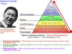 maslow s growth theory