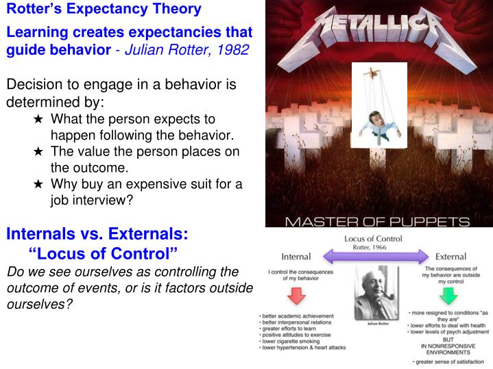 Rotter's Expectancy Theory