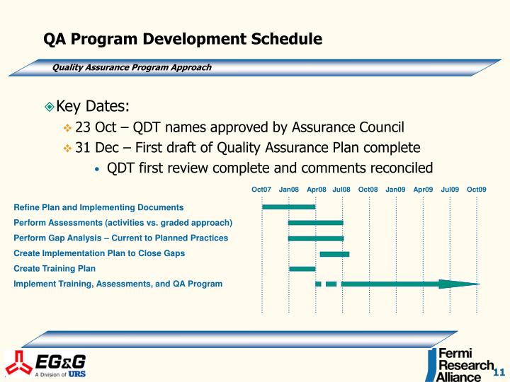 QA Program Development Schedule