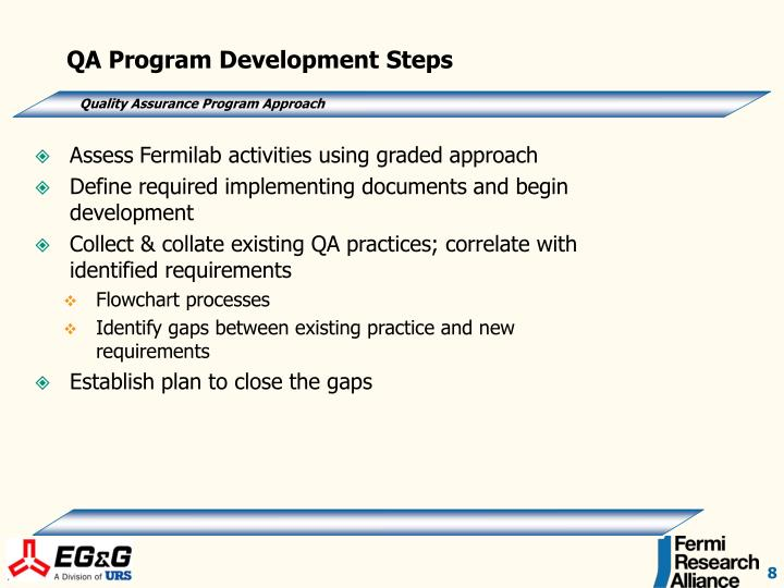 QA Program Development Steps