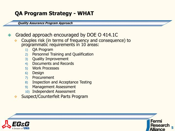 QA Program Strategy - WHAT