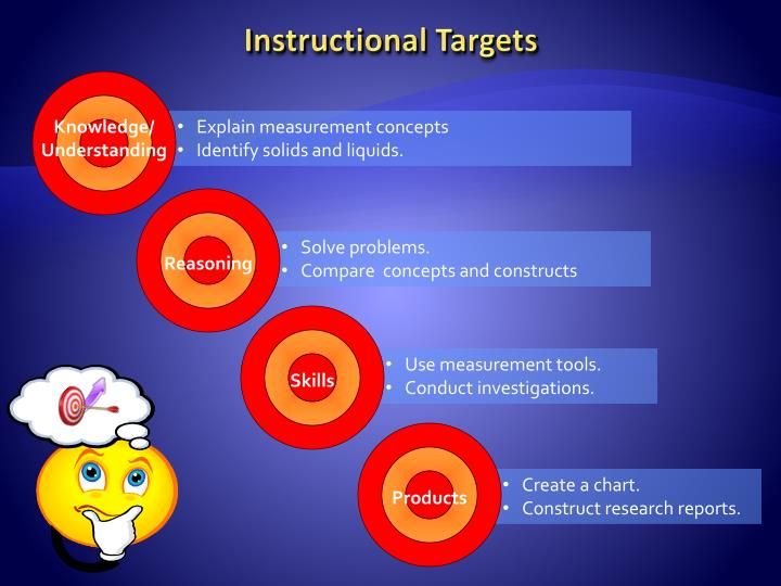Instructional Targets