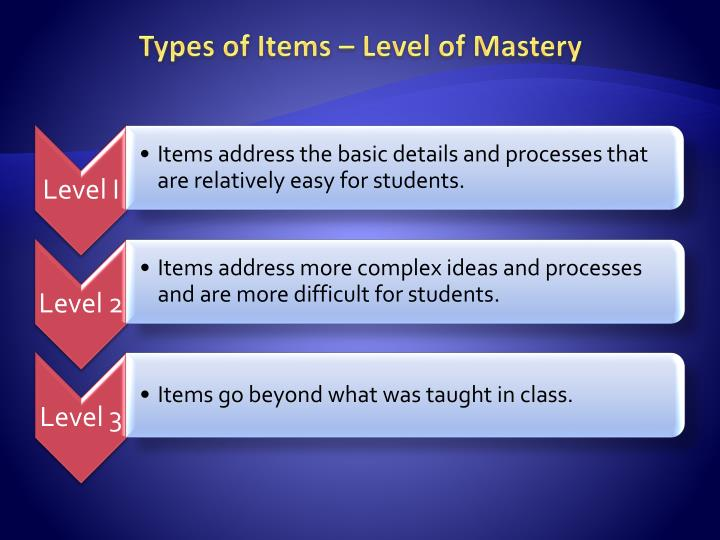 Types of Items – Level of Mastery