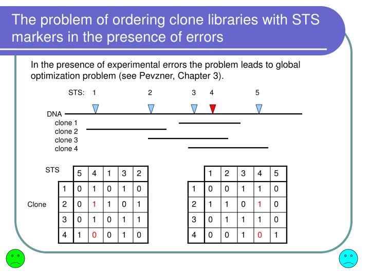 The problem of ordering clone libraries with STS markers in the presence of errors