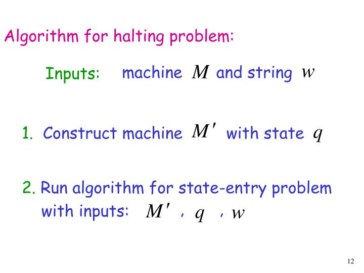 Algorithm for halting problem: