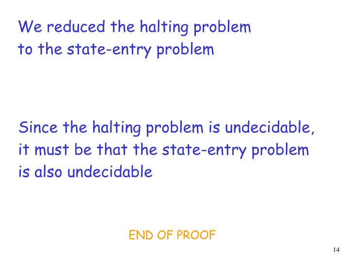 We reduced the halting problem