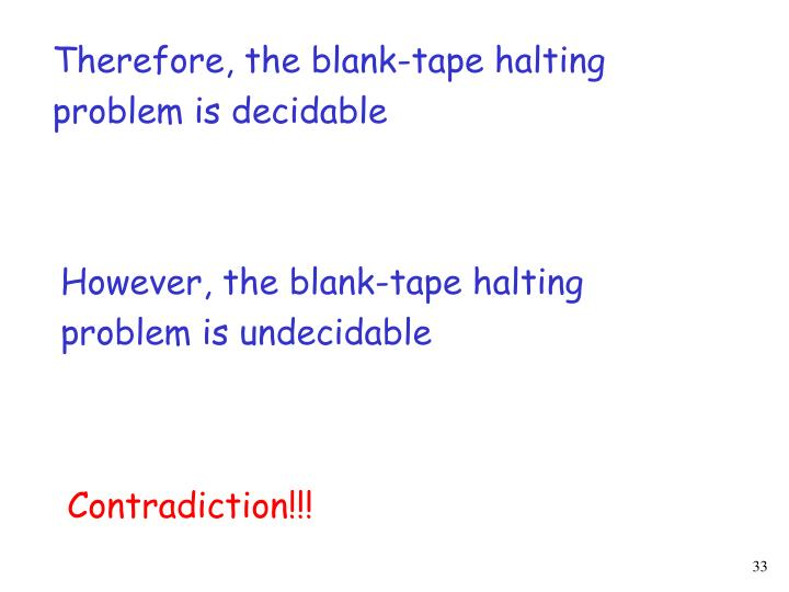 Therefore, the blank-tape halting