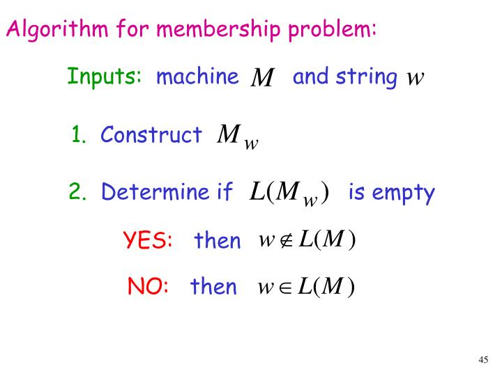 Algorithm for membership problem: