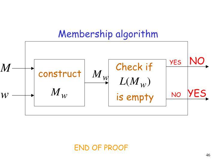 Membership algorithm