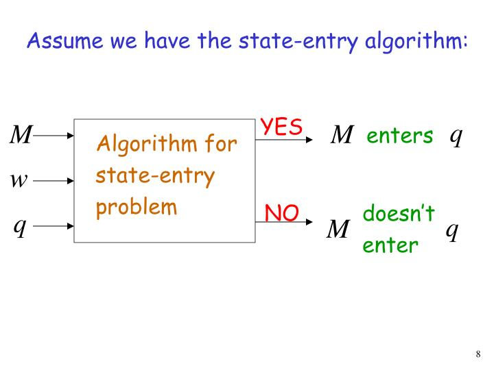 Assume we have the state-entry algorithm: