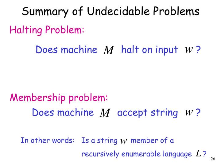 Summary of Undecidable Problems