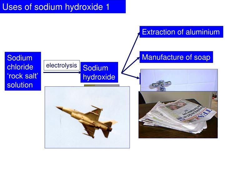 Uses of sodium hydroxide 1