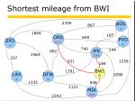 shortest mileage from bwi1