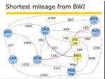 shortest mileage from bwi2