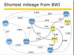 shortest mileage from bwi3