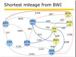 shortest mileage from bwi4