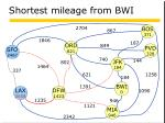 shortest mileage from bwi7