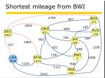 shortest mileage from bwi8