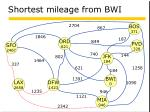 shortest mileage from bwi9