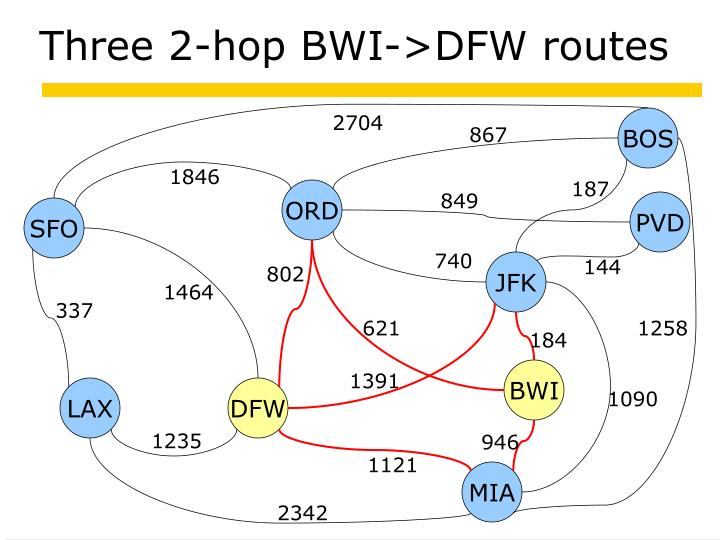 Three 2-hop BWI->DFW routes