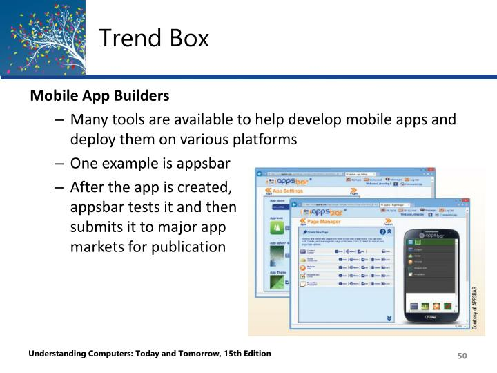 Trend Box