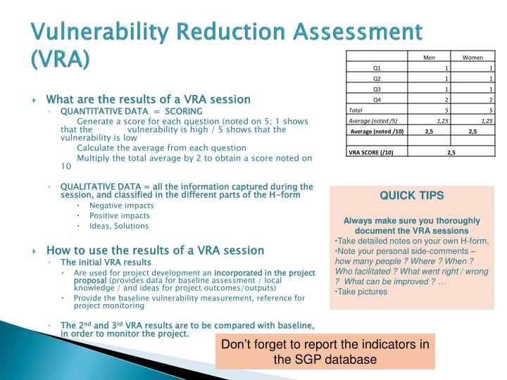 Vulnerability Reduction Assessment (VRA)