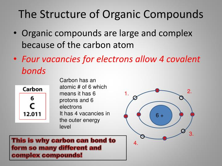 The Structure of Organic Compounds