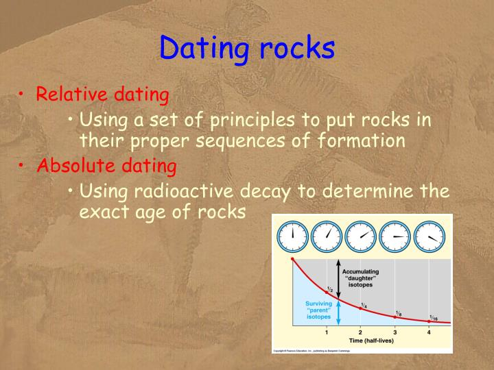 relative and absolute dating techniques