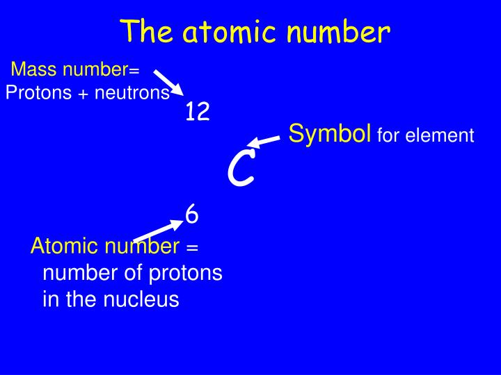 The atomic number