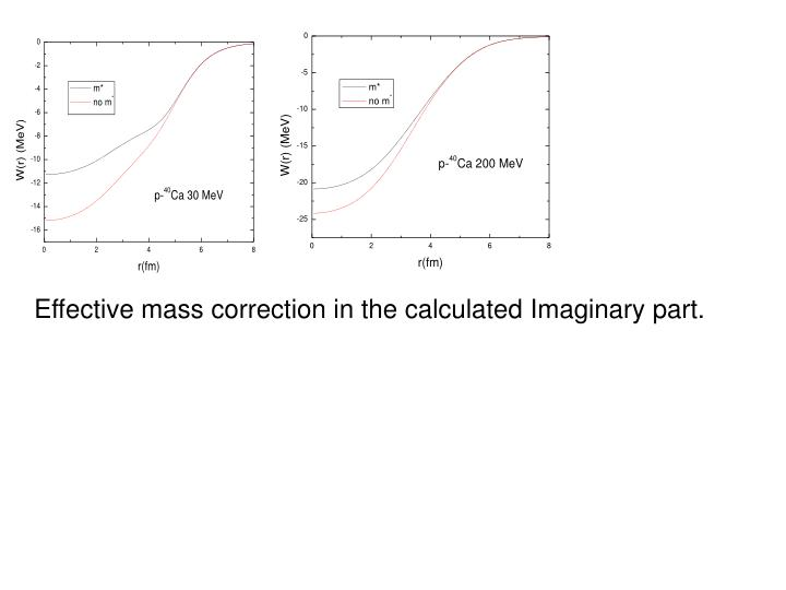 Effective mass correction in the calculated Imaginary part.