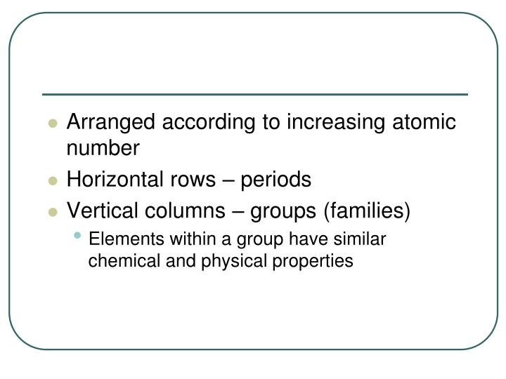 Arranged according to increasing atomic number