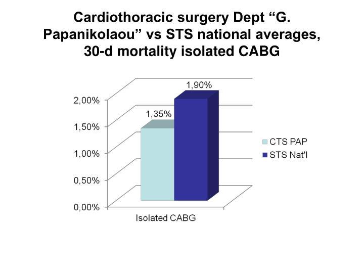 "Cardiothoracic surgery Dept ""G. Papanikolaou"" vs STS national averages,"