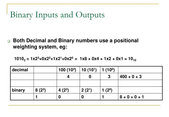 Binary Inputs and Outputs