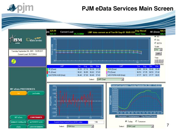 PJM eData Services Main Screen