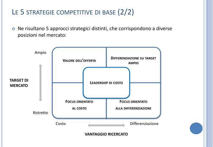 Le 5 strategie competitive di base (2/2)