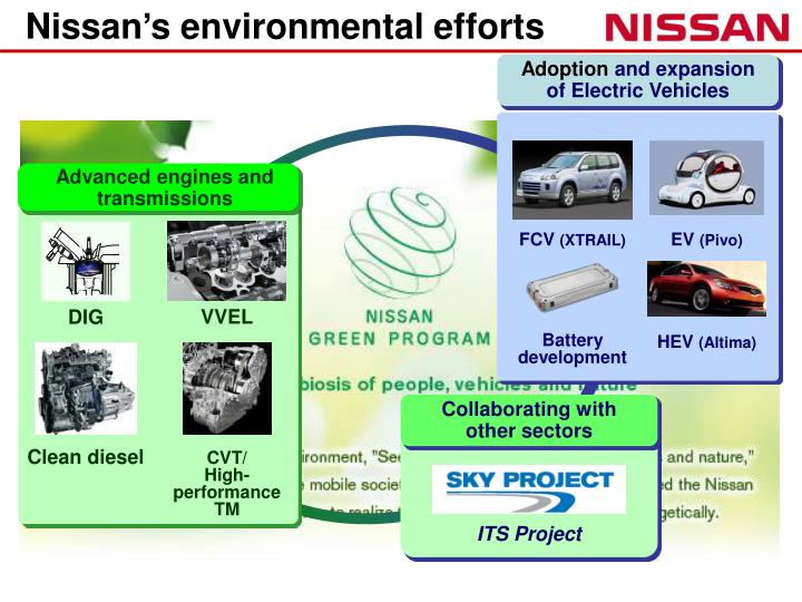 Nissan's environmental efforts