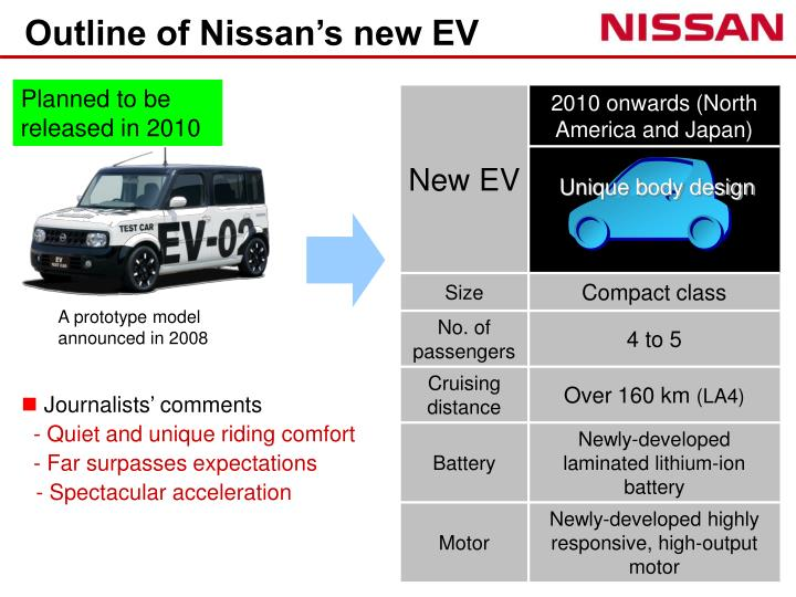 Outline of Nissan's new EV