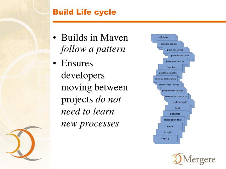 Build Life cycle