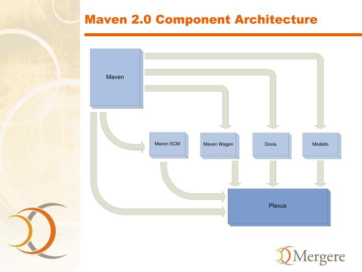 Maven 2.0 Component Architecture