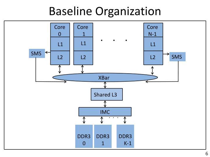 Baseline Organization