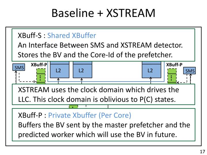 Baseline + XSTREAM