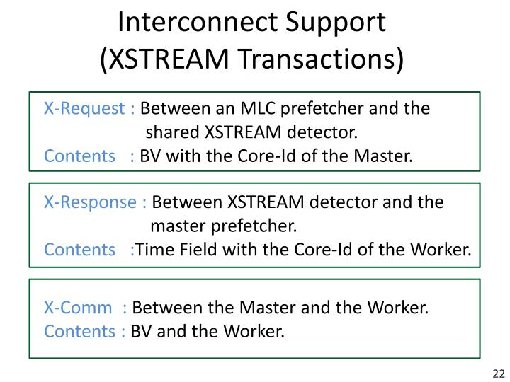 Interconnect Support