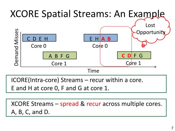 XCORE Spatial Streams: An Example