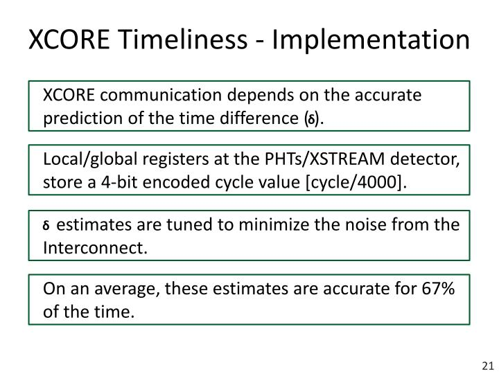 XCORE Timeliness - Implementation