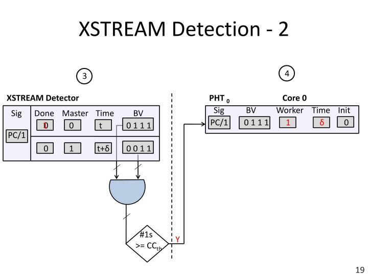 XSTREAM Detection - 2