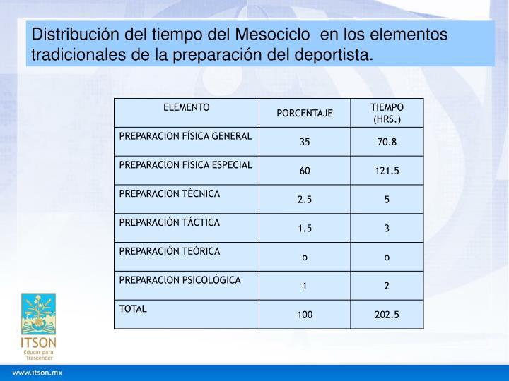 Distribución del tiempo del Mesociclo  en los elementos tradicionales de la preparación del deportista.