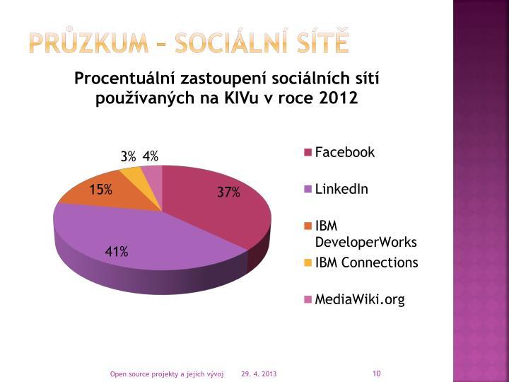 Průzkum – Sociální sítě